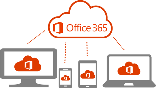 Office_365_cloud_devices