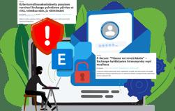 Microsoft Exchange -palvelin tietomurtojen aalto