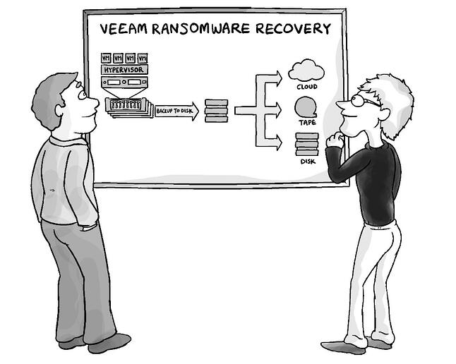 veeam_ransomware_recovery